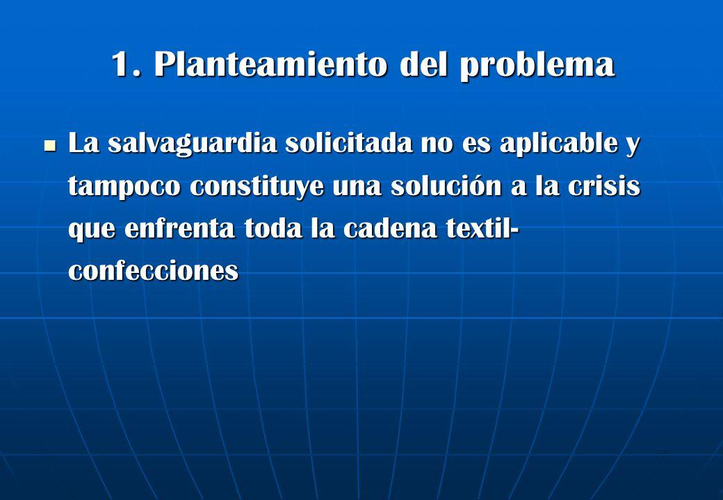 1. Planteamiento del problema