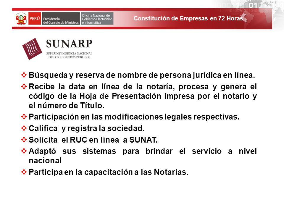 Búsqueda y reserva de nombre de persona jurídica en línea.
