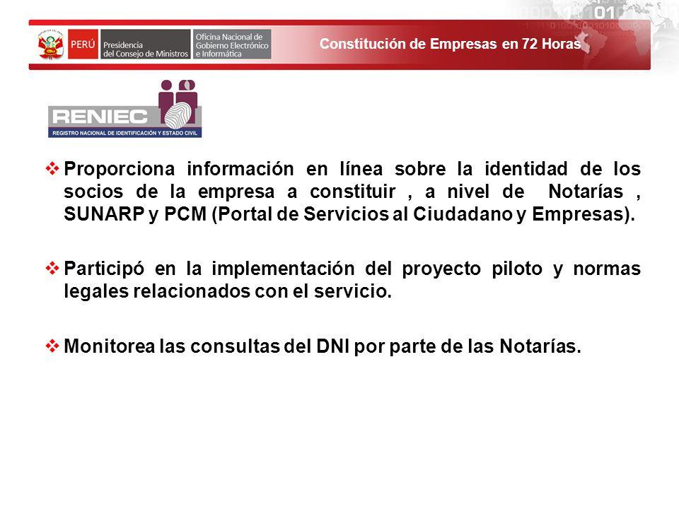 Monitorea las consultas del DNI por parte de las Notarías.