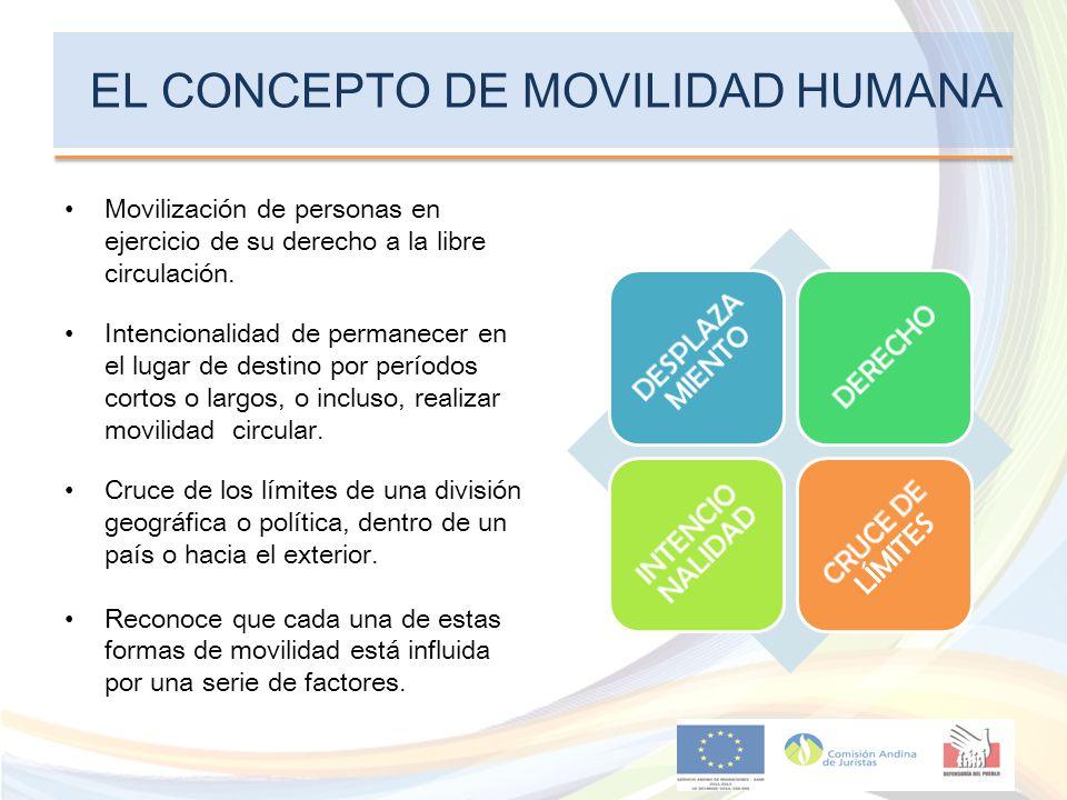 EL CONCEPTO DE MOVILIDAD HUMANA