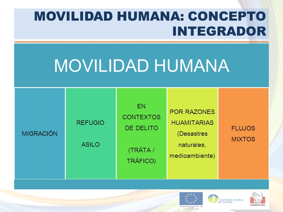 MOVILIDAD HUMANA: CONCEPTO INTEGRADOR