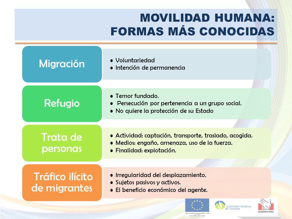 MOVILIDAD HUMANA: FORMAS MÁS CONOCIDAS