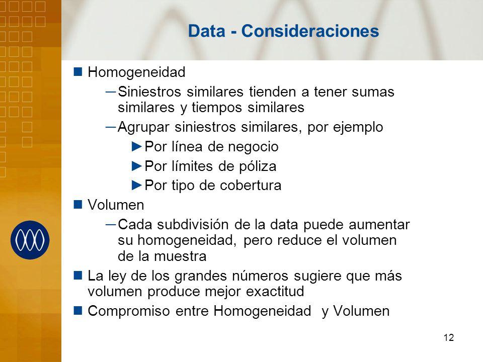 Data - Consideraciones