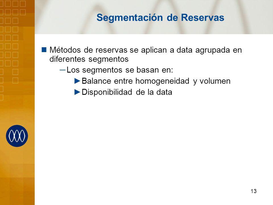 Segmentación de Reservas