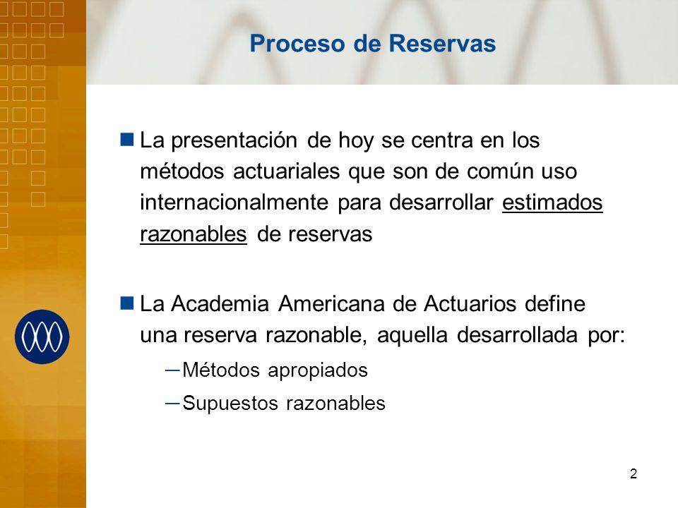 Proceso de Reservas