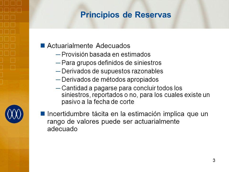 Principios de Reservas