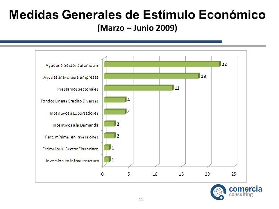 Medidas Generales de Estímulo Económico (Marzo – Junio 2009)