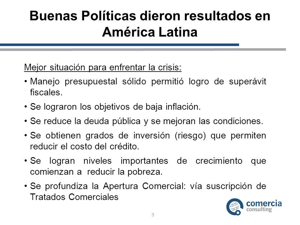 Buenas Políticas dieron resultados en América Latina