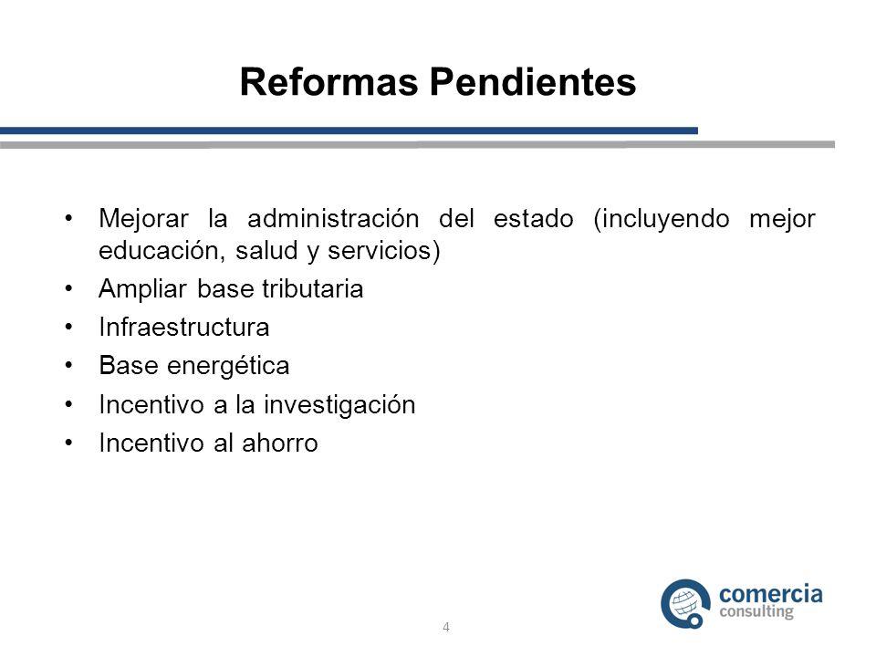 Reformas Pendientes Mejorar la administración del estado (incluyendo mejor educación, salud y servicios)