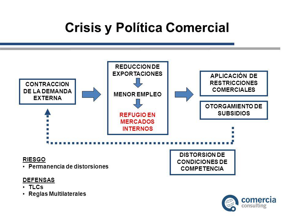 Crisis y Política Comercial