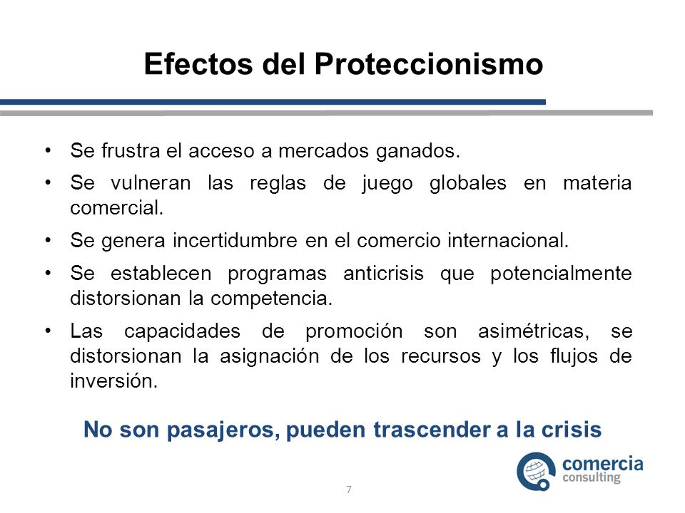 Efectos del Proteccionismo