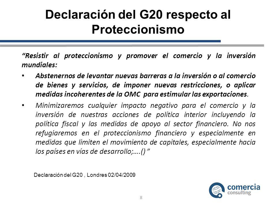 Declaración del G20 respecto al Proteccionismo