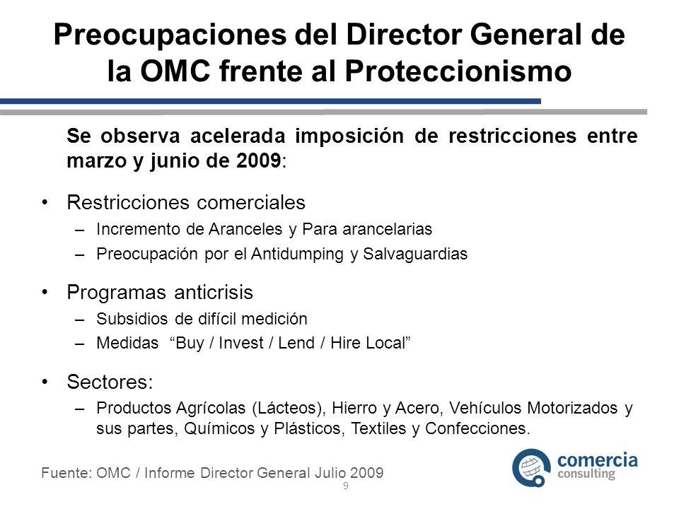 Preocupaciones del Director General de la OMC frente al Proteccionismo