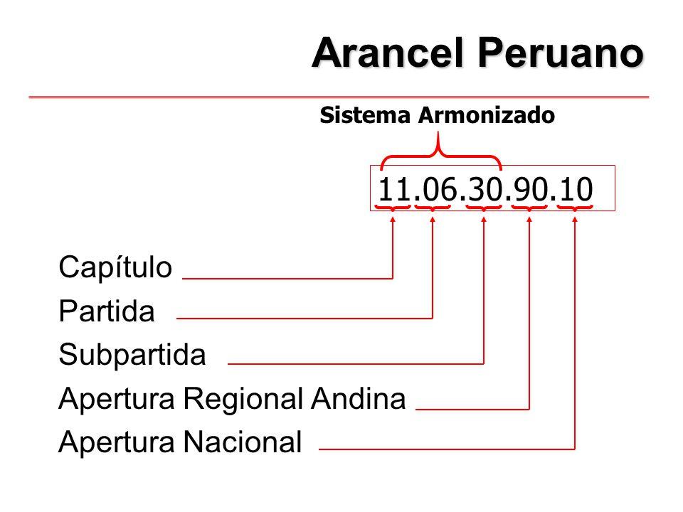 Arancel Peruano 11.06.30.90.10 Capítulo Partida Subpartida