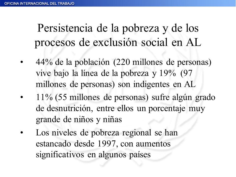 Persistencia de la pobreza y de los procesos de exclusión social en AL