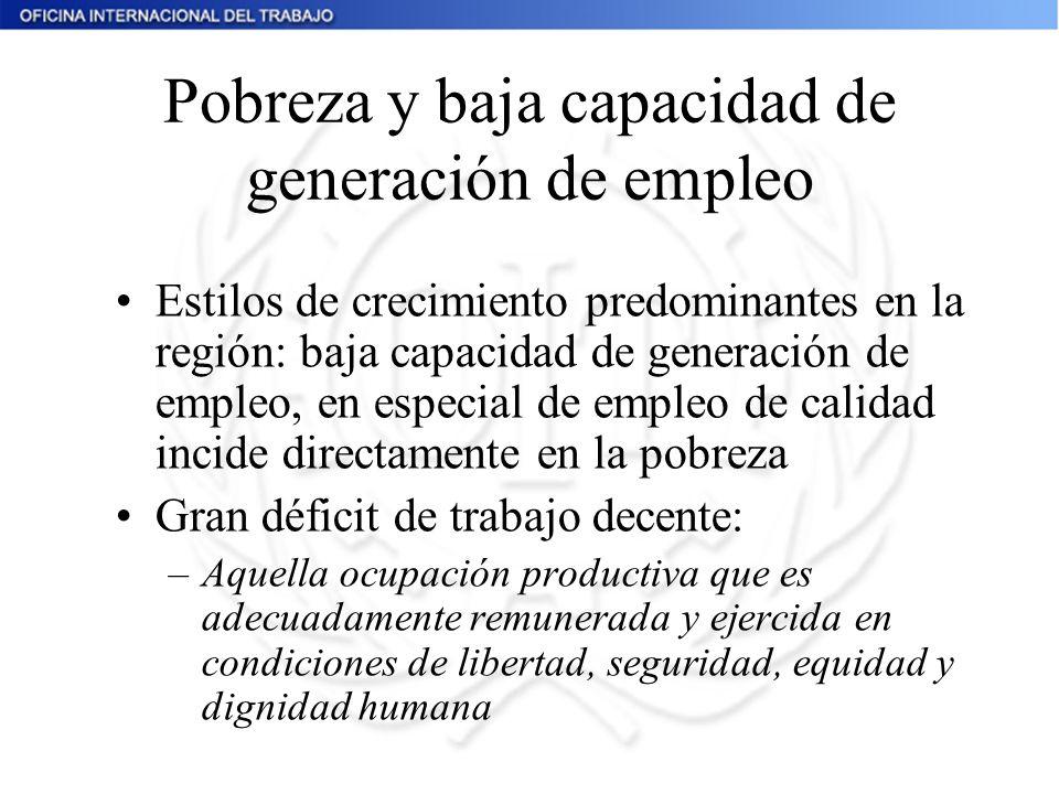 Pobreza y baja capacidad de generación de empleo