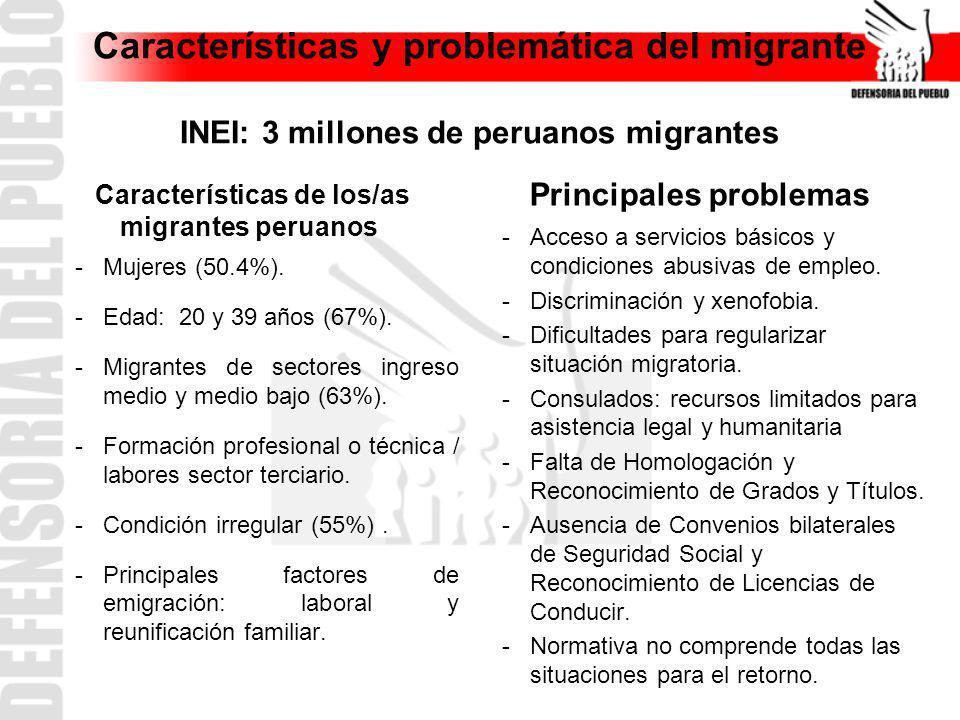 Principales problemas Características de los/as migrantes peruanos