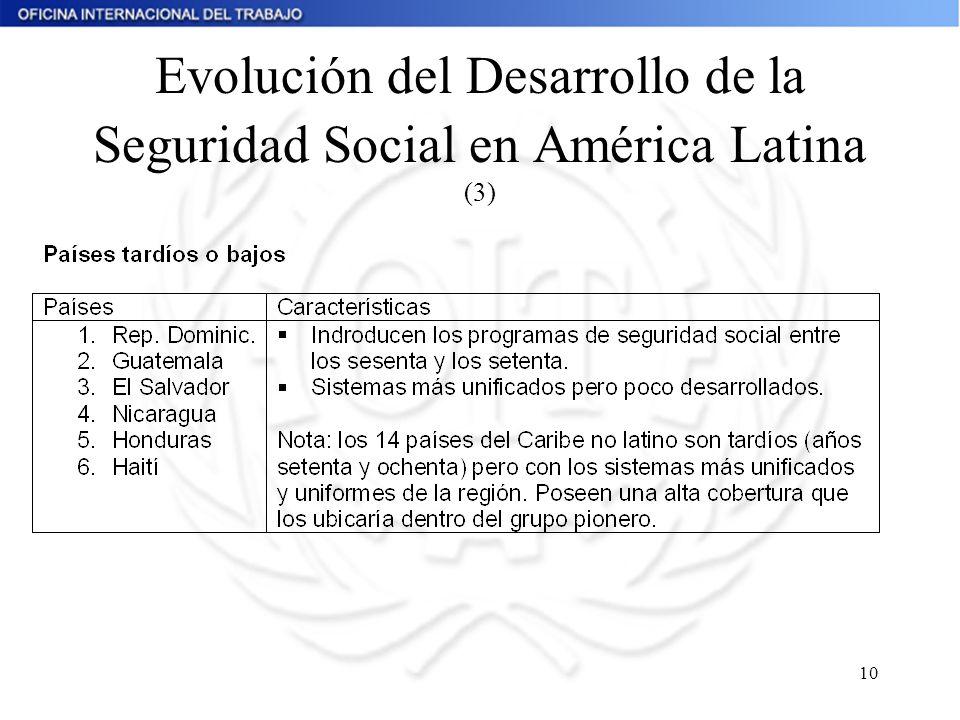 Evolución del Desarrollo de la Seguridad Social en América Latina (3)