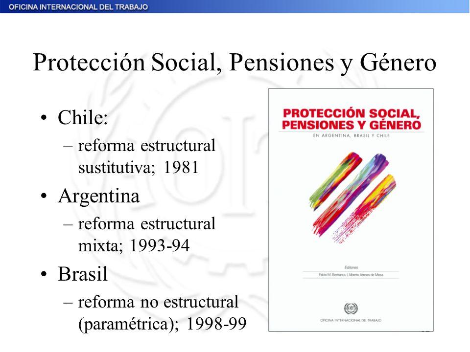 Protección Social, Pensiones y Género