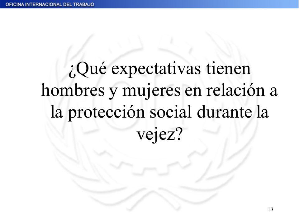 ¿Qué expectativas tienen hombres y mujeres en relación a la protección social durante la vejez