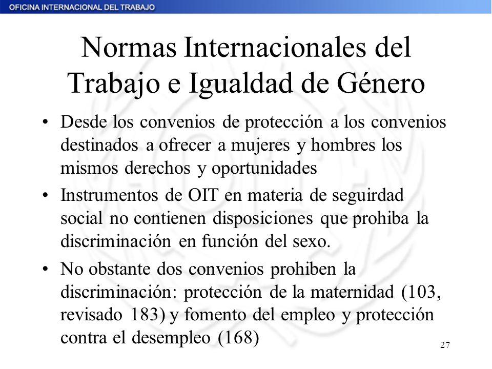 Normas Internacionales del Trabajo e Igualdad de Género