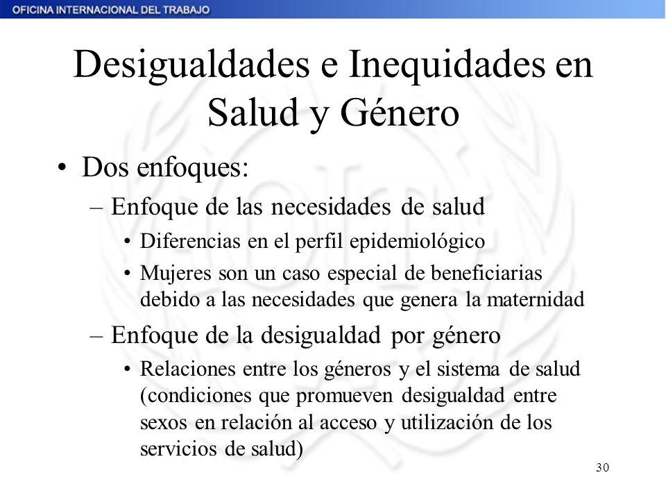 Desigualdades e Inequidades en Salud y Género
