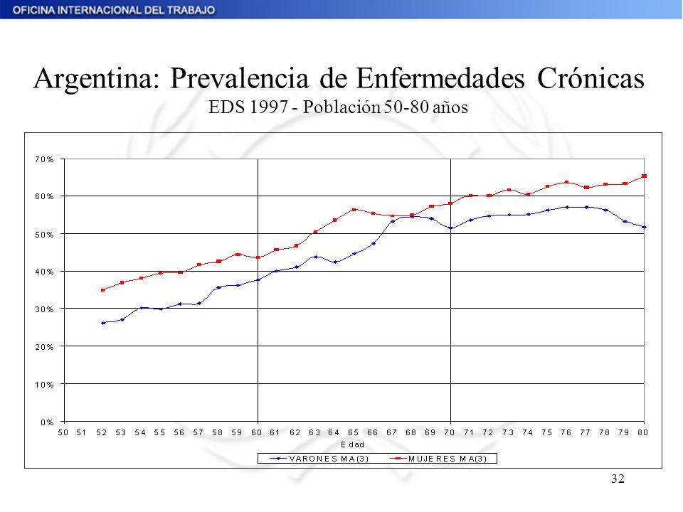 Argentina: Prevalencia de Enfermedades Crónicas EDS 1997 - Población 50-80 años
