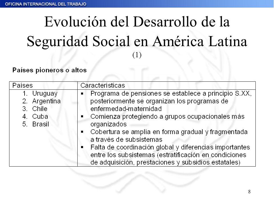 Evolución del Desarrollo de la Seguridad Social en América Latina (1)