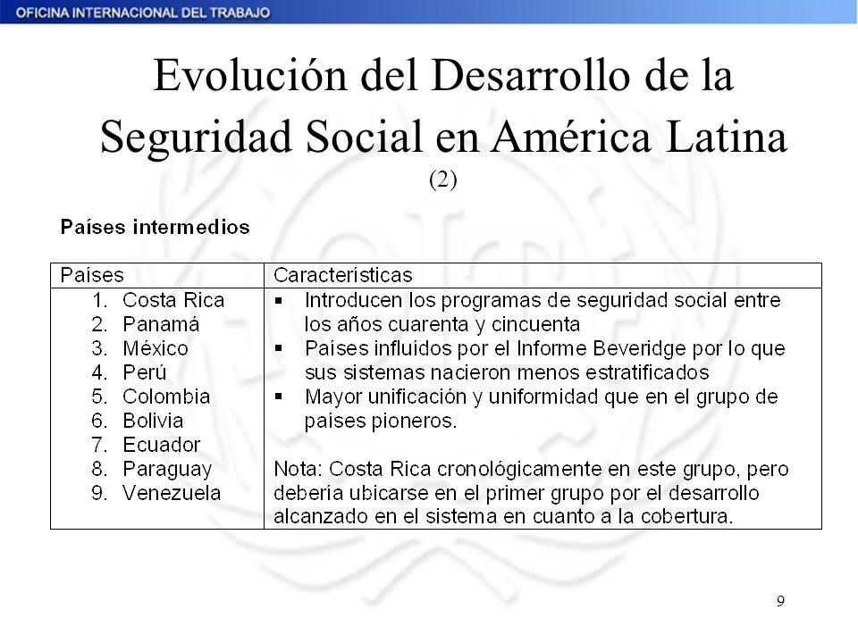 Evolución del Desarrollo de la Seguridad Social en América Latina (2)