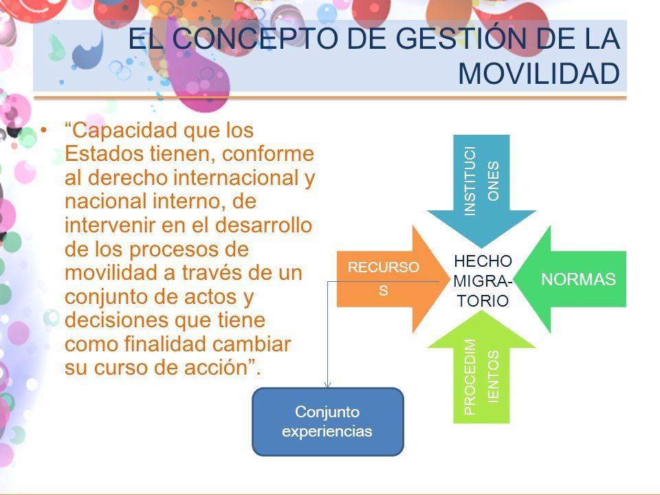 EL CONCEPTO DE GESTIÓN DE LA MOVILIDAD