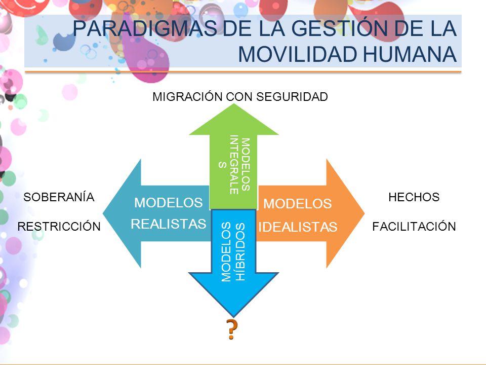 PARADIGMAS DE LA GESTIÓN DE LA MOVILIDAD HUMANA