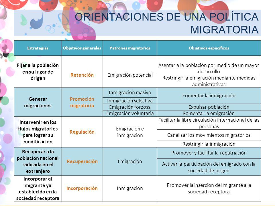 ORIENTACIONES DE UNA POLÍTICA MIGRATORIA