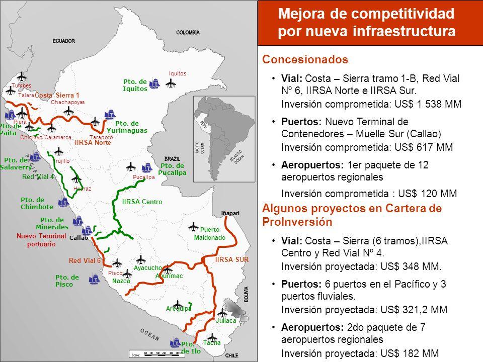 Mejora de competitividad por nueva infraestructura