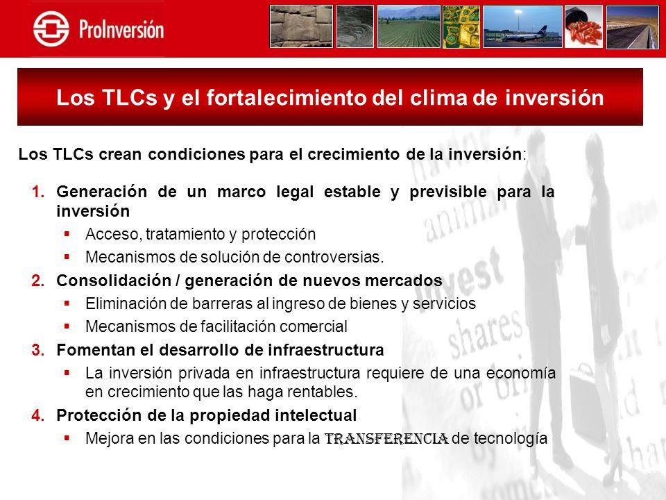 Los TLCs y el fortalecimiento del clima de inversión