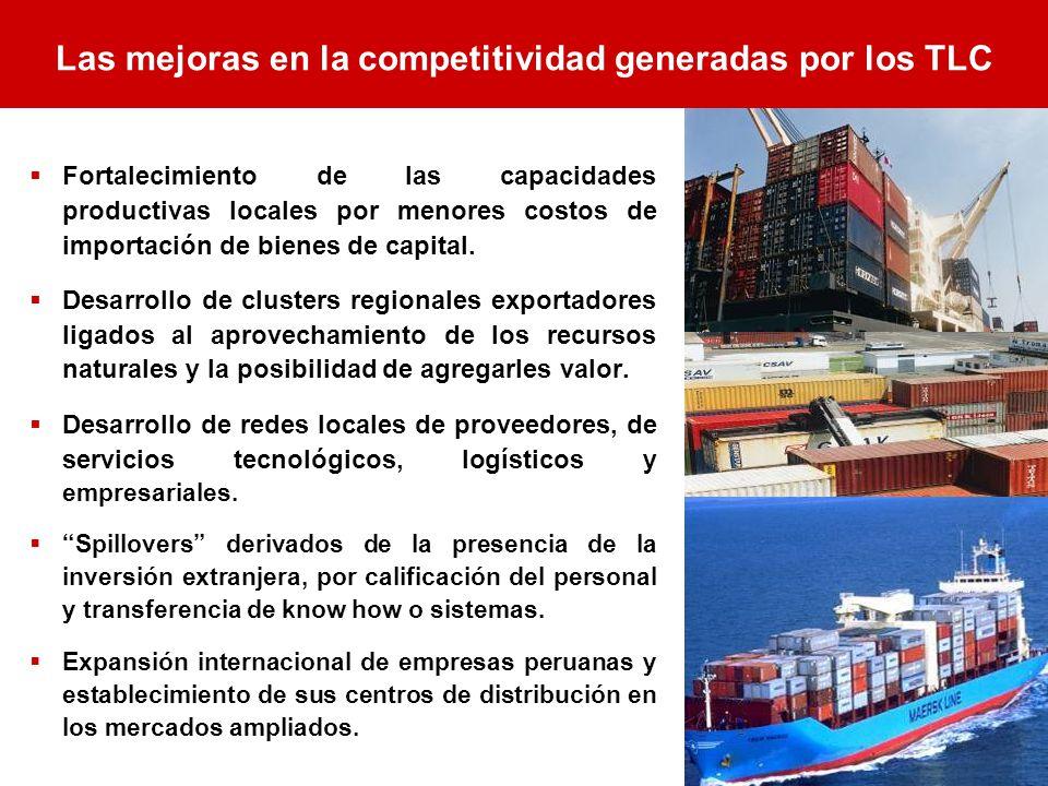 Las mejoras en la competitividad generadas por los TLC