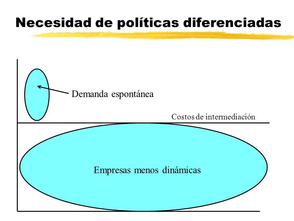 Necesidad de políticas diferenciadas