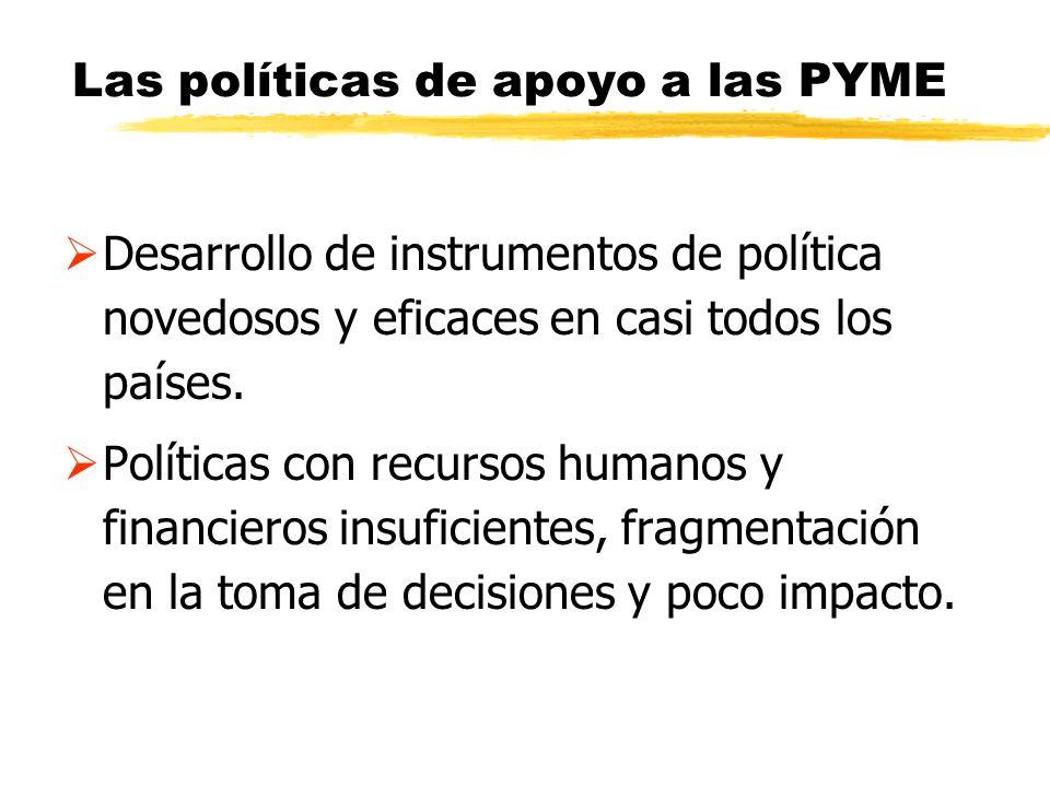 Las políticas de apoyo a las PYME