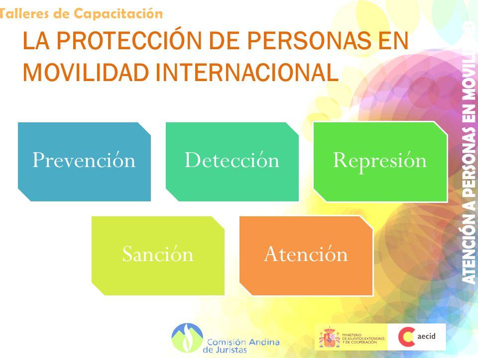 LA PROTECCIÓN DE PERSONAS EN MOVILIDAD INTERNACIONAL