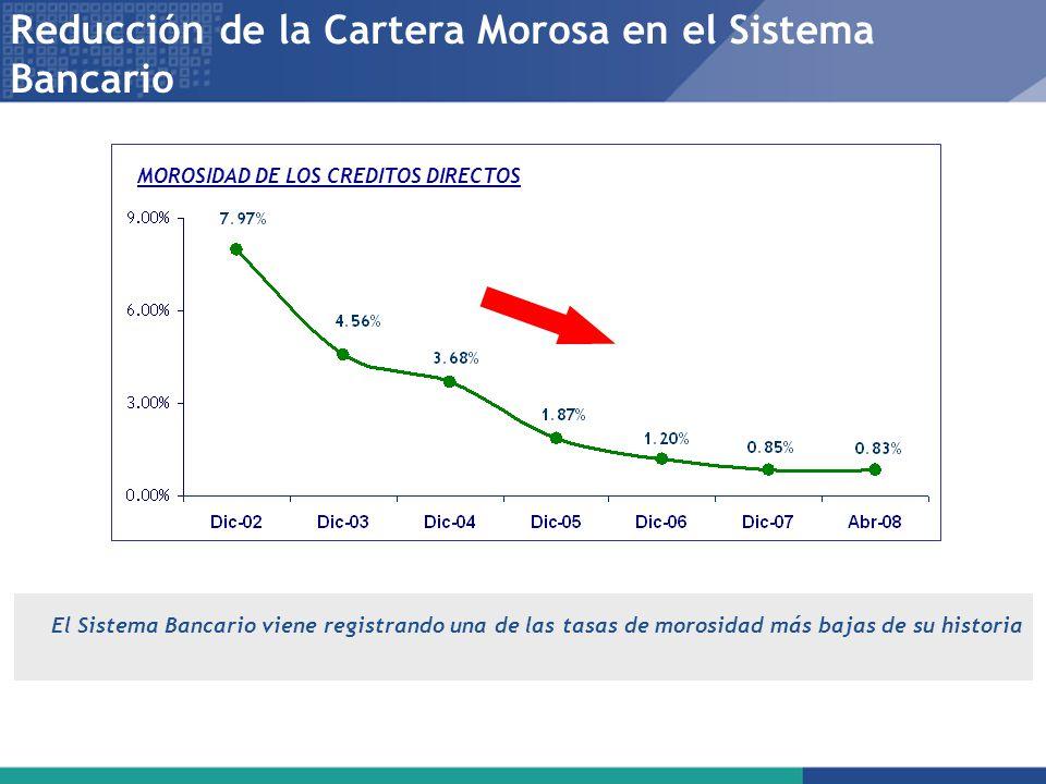 Reducción de la Cartera Morosa en el Sistema Bancario