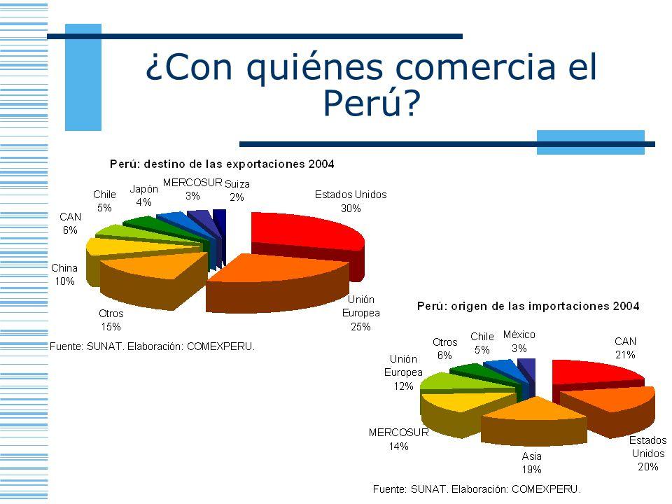 ¿Con quiénes comercia el Perú
