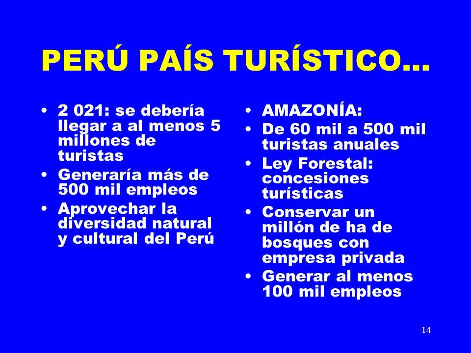 PERÚ PAÍS TURÍSTICO… 2 021: se debería llegar a al menos 5 millones de turistas. Generaría más de 500 mil empleos.
