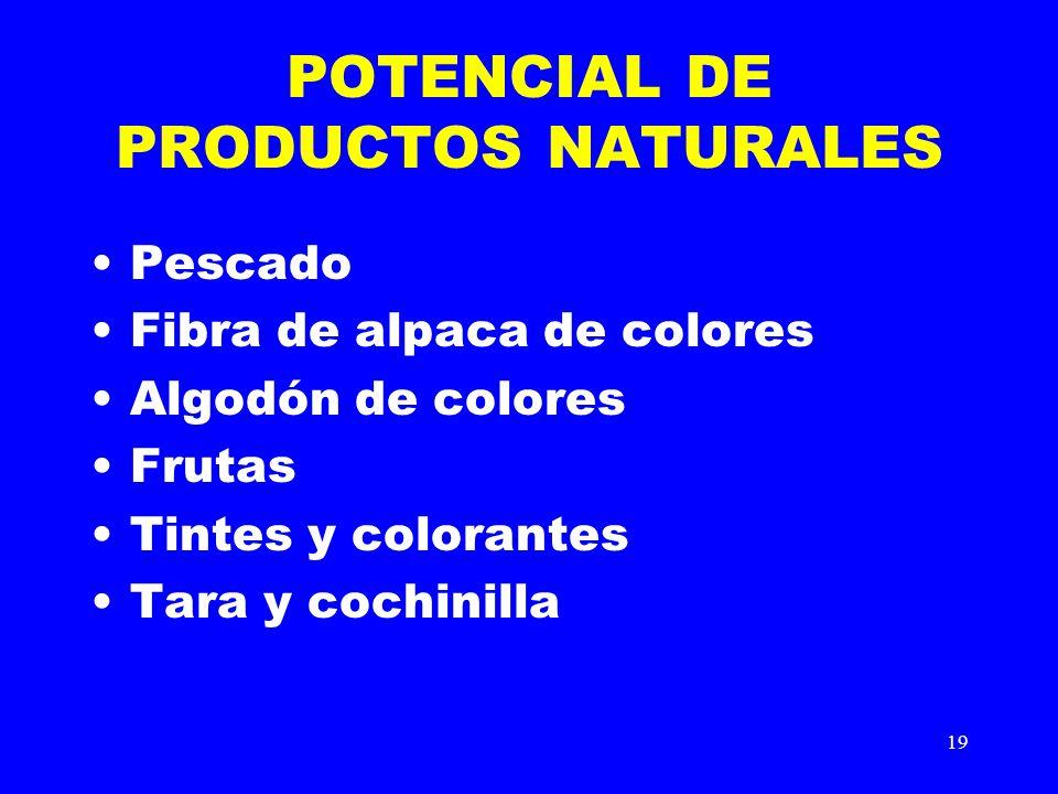 POTENCIAL DE PRODUCTOS NATURALES