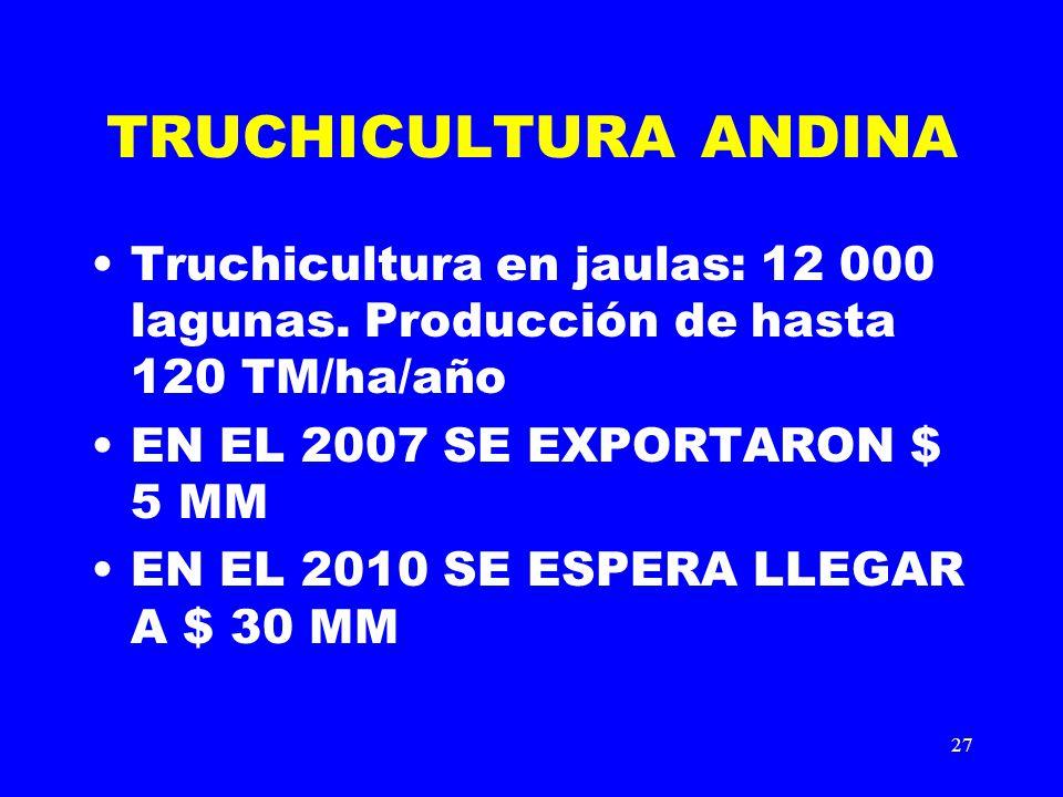 TRUCHICULTURA ANDINA Truchicultura en jaulas: 12 000 lagunas. Producción de hasta 120 TM/ha/año. EN EL 2007 SE EXPORTARON $ 5 MM.