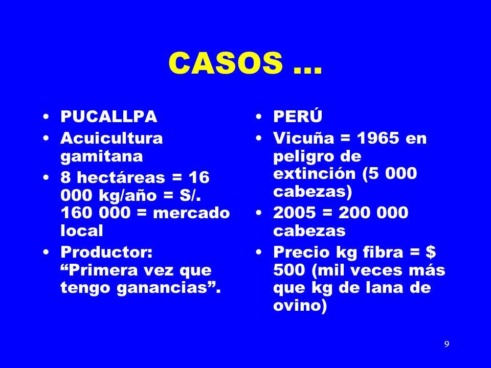 CASOS ... PUCALLPA Acuicultura gamitana