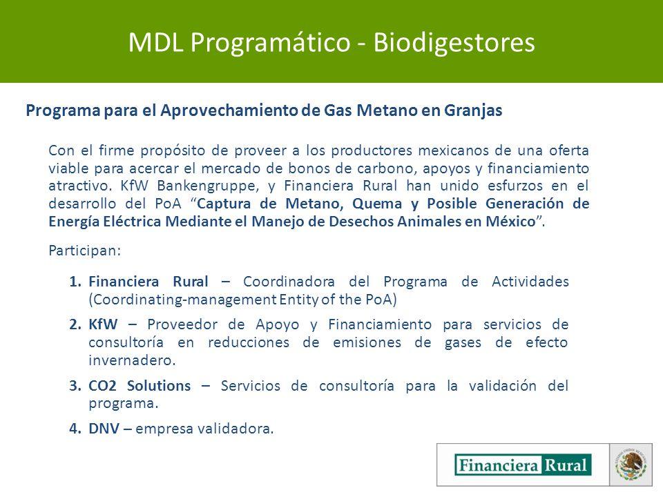 Programa para el Aprovechamiento de Gas Metano en Granjas