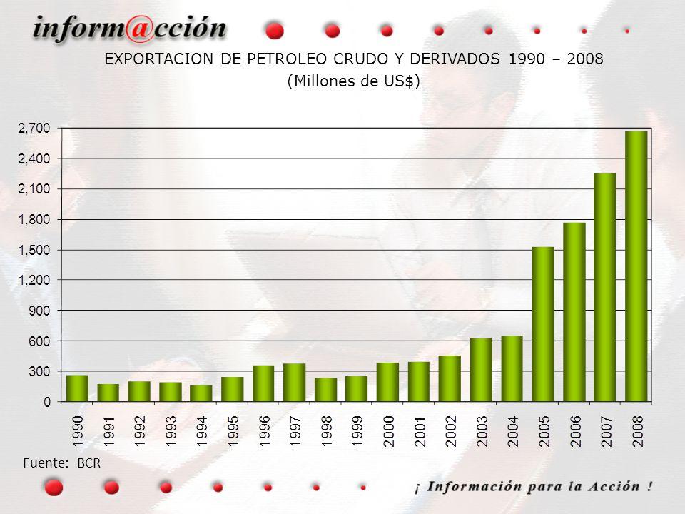 01/04/2017 EXPORTACION DE PETROLEO CRUDO Y DERIVADOS 1990 – 2008 (Millones de US$) Fuente: BCR