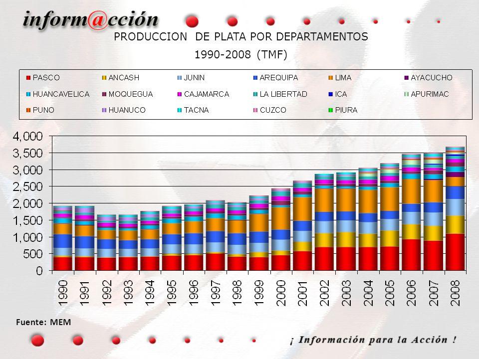 PRODUCCION DE PLATA POR DEPARTAMENTOS 1990-2008 (TMF)