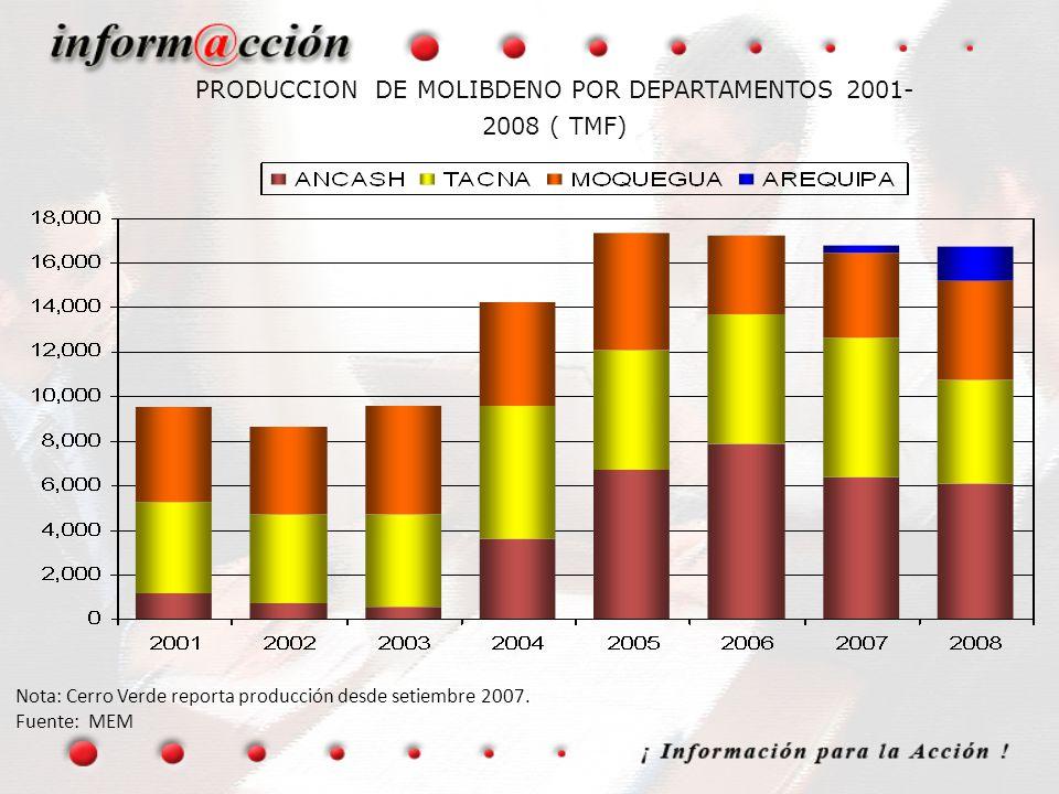 PRODUCCION DE MOLIBDENO POR DEPARTAMENTOS 2001-2008 ( TMF)