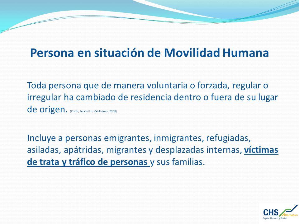 Persona en situación de Movilidad Humana