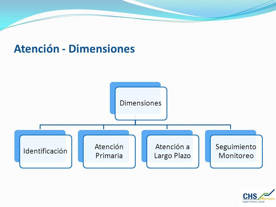 Atención - Dimensiones